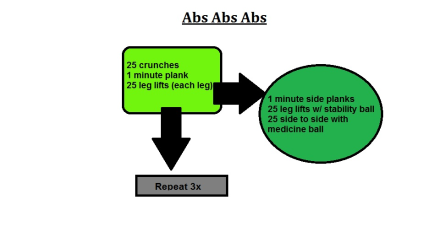 ab workout 2